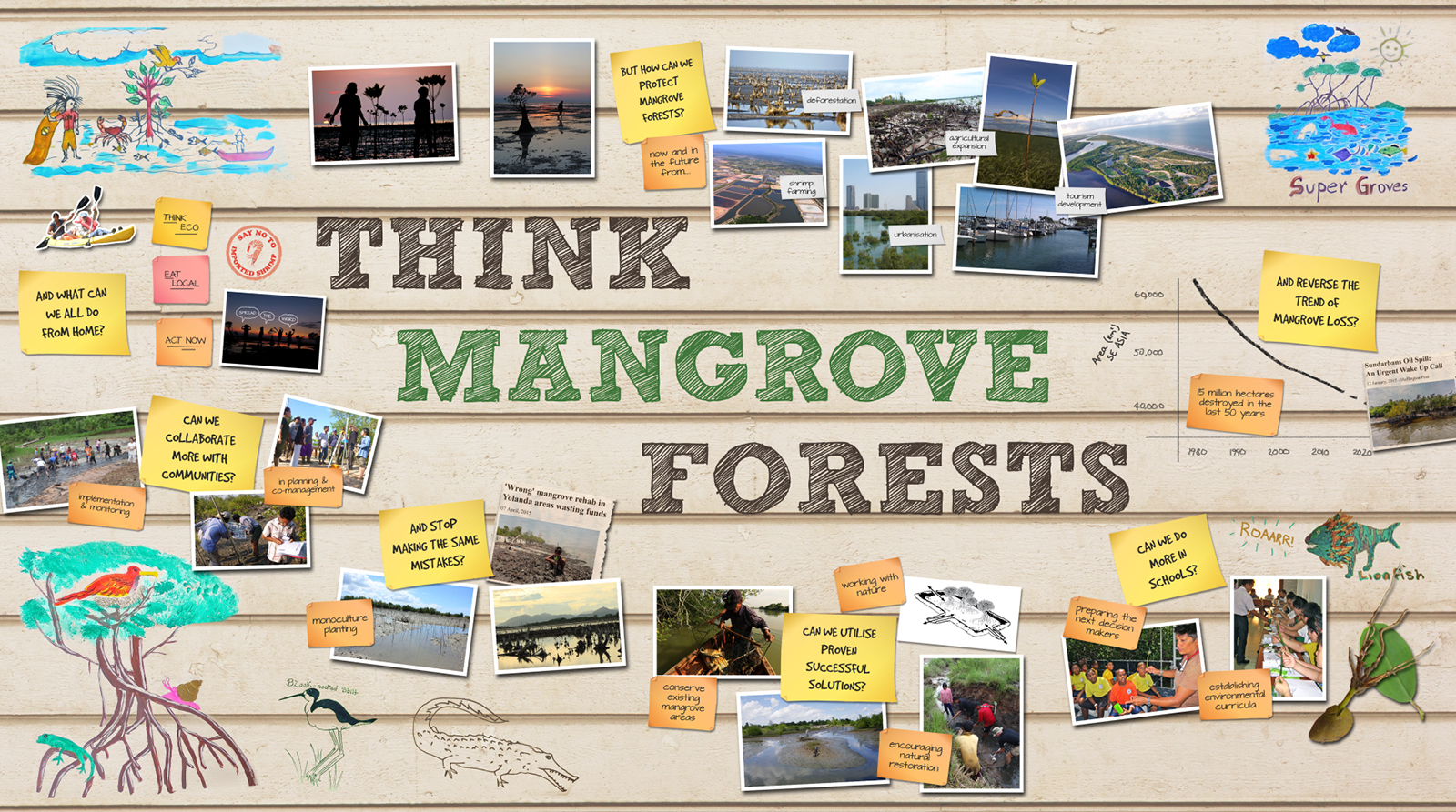 THINK_MANGROVE_FORESTS_thumb[1]