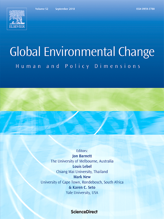 Characterising policy responses to complex socio-ecological problems: 60 fire management interventions in Indonesian peatlands